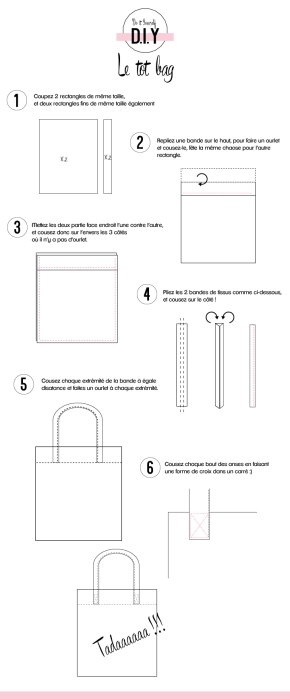 template-DIY1b