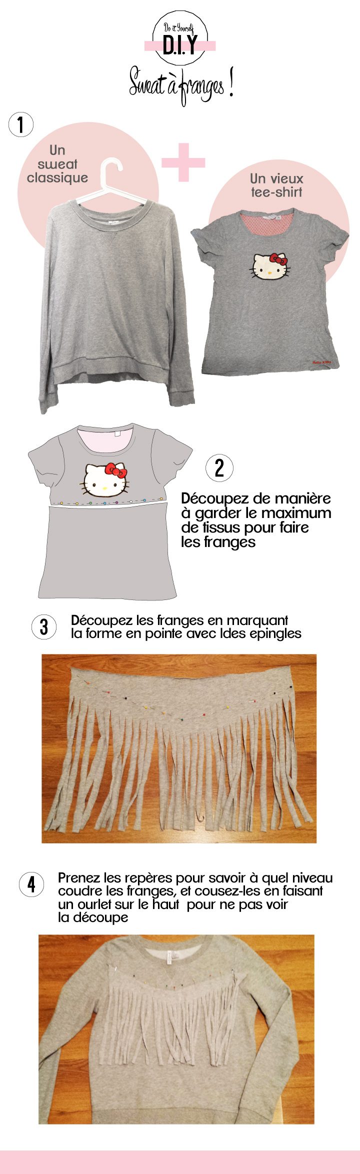 DIY-sweat-franges