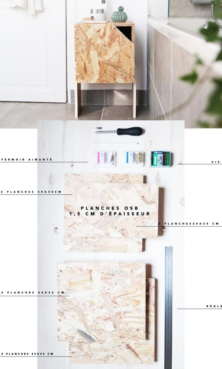 meuble à tiroir pour salle de bain (tutoriel gratuit - DIY) - tutolibre